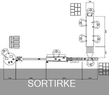 SORTIRKE